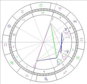 horoskop_derniera